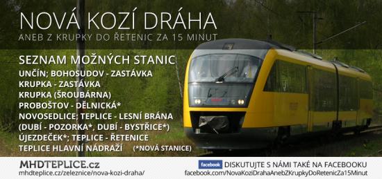 Nová Kozí Dráha - seznam možných stanic